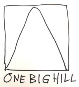 One Big Hill