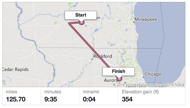 My last run on Strava provides proof of the incredible results I've gotten from recent training.