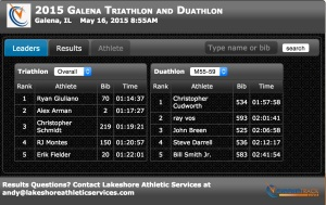 55-59 men duathlon