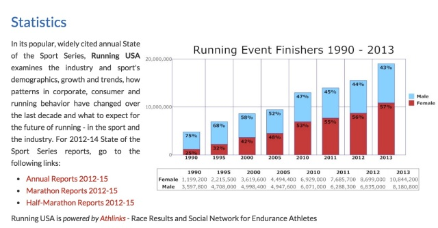 Number of Runners