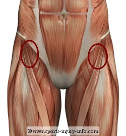 hip-pain-hip-flexor