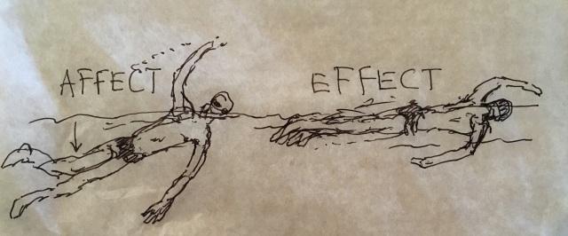 Affect versus Effect.jpg